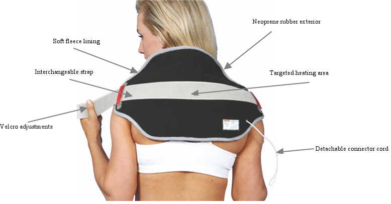 Plug-in Universal Infrared Heat Therapy Pad
