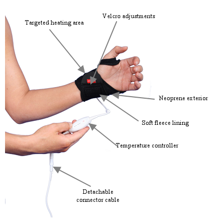 Plug-in infrared Heat Therapy Wrist Wrap