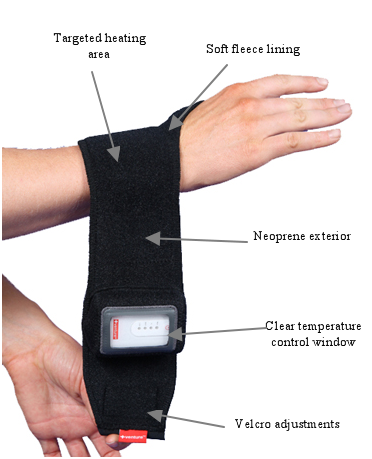Rechargeable Infrared Heat Therapy Wrist Wrap