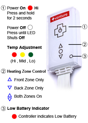 603C Temperature Controller with built-in heating zone selector