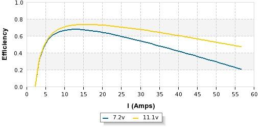 a2212-6-efficiency.jpg