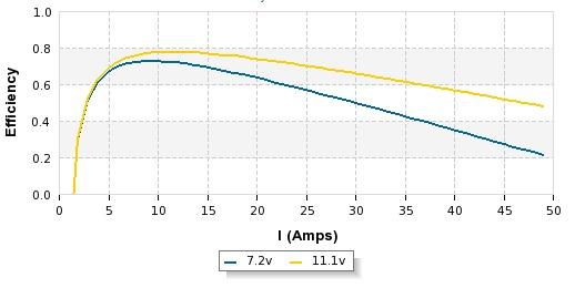 a2217-7-efficiency.jpg