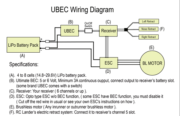 ubec wiring ubec wiring diagram panasonic wiring diagram \u2022 wiring diagrams j roda deaco valve wiring diagram at bayanpartner.co