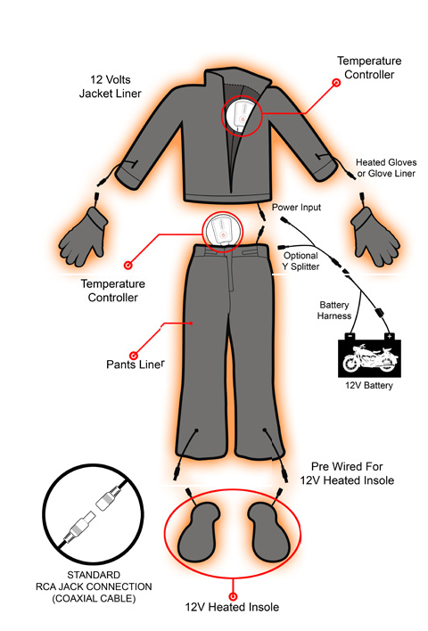 12V Heated Motorcycle Clothing connectotions