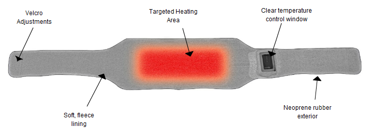 Rechargeable Infrared Heat Therapy Back Wrap